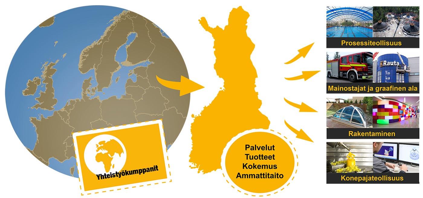 Vink | Vinkin toiminta Suomessa ja Euroopassa